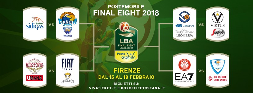 Erreà Sport Official Technical Sponsor della PosteMobile Final Eight di Basket 2018!